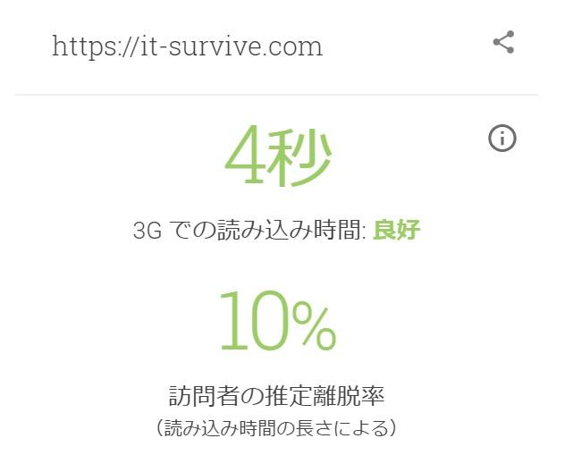 ConoHa WINGのサイトの表示速度