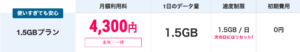 BBNモバイルWiFi〜1日1.5ギガプラン