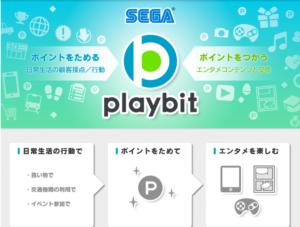 Playbitの仕組み