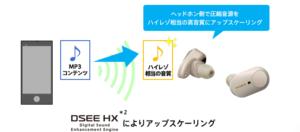 WF-1000XM3のハイレゾ機能