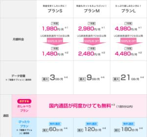 UQモバイルのSIM料金プラン