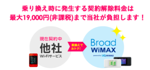 Broad WiMAXの違約金負担適用方法